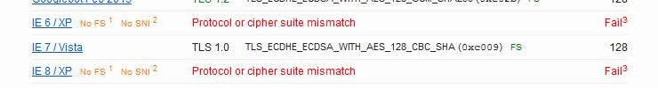 Polskie filtry adblock/ublock bez ssl